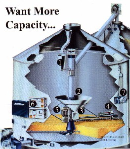 Want More Capacity....